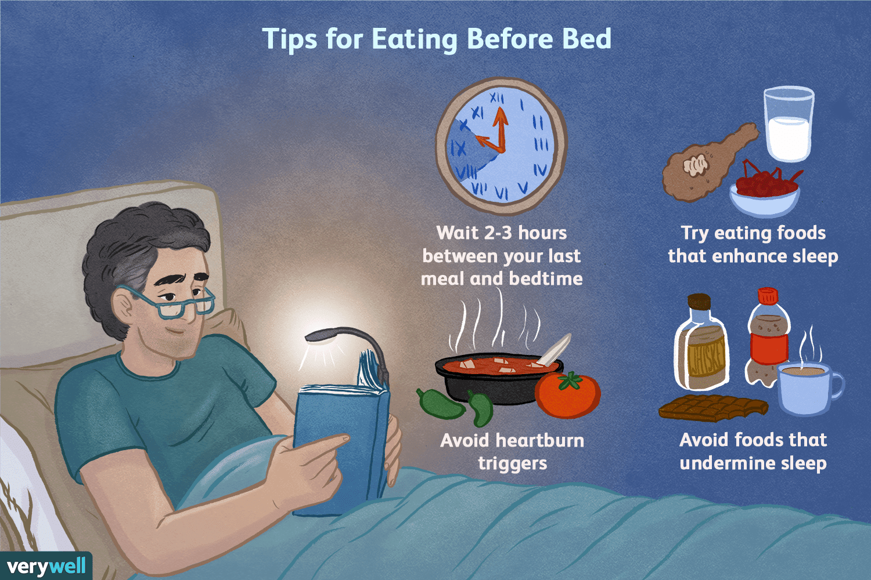 eat before sleep